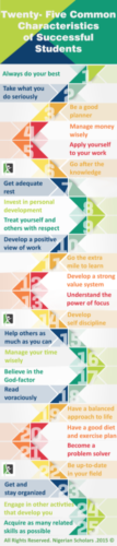 25 Common Characteristics of Successful Students (InfoGraphic)