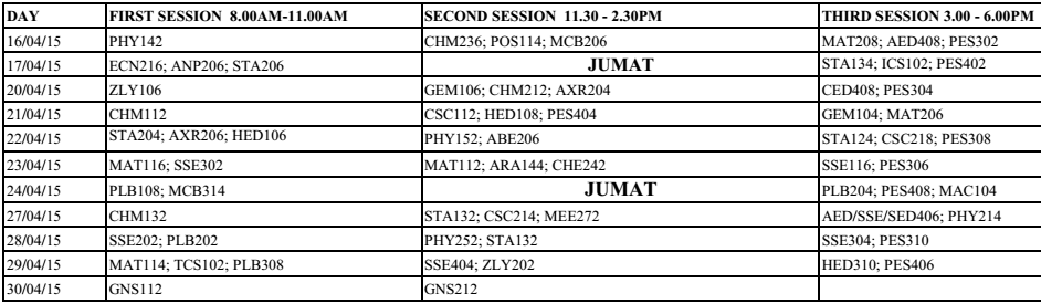 UNILORIN CBT SAT Time Table