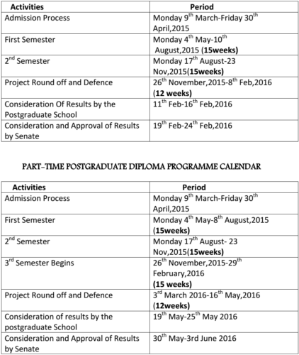 ABUAD 2014/2015 Postgraduate School Fees Schedule and Academic Calender