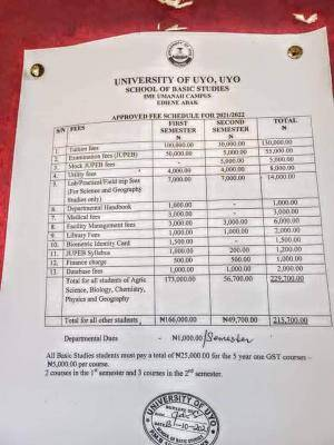 UNIUYO Basic Studies School Fees Schedule Released for 2021/2022 Session