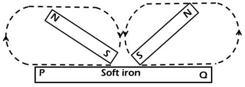 physics-magnet2