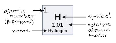 hydrogen-atomic-mass