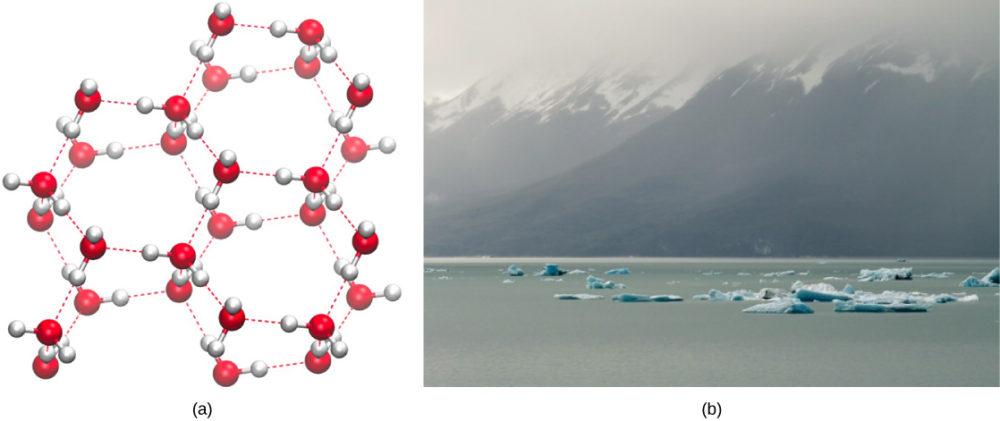 ice-hydrogen-bonding