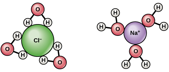 spheres-of-hydration