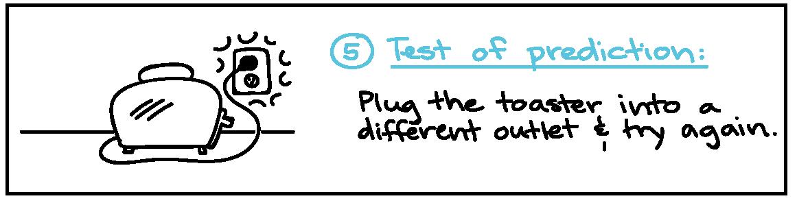 toast-failure-5