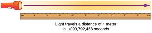 meter-light-standard