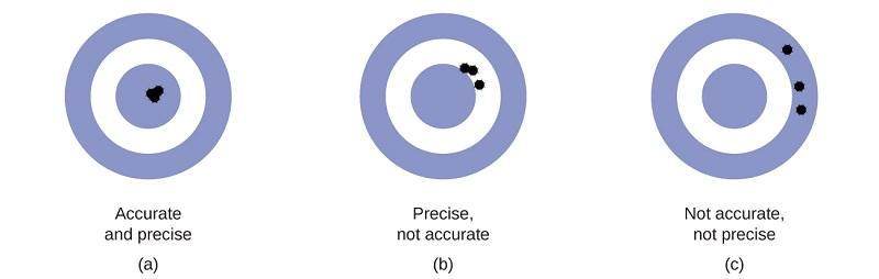archery-accuracy-precision