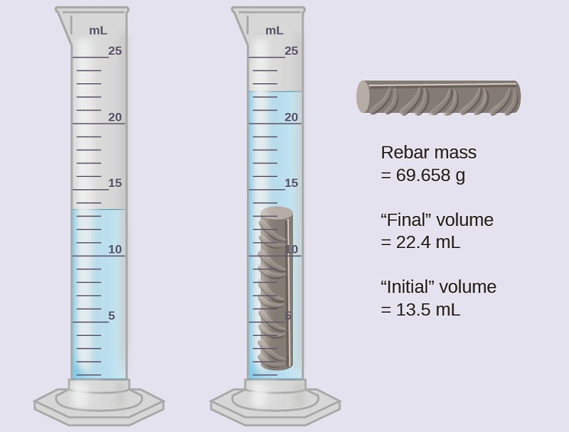 cylinder-rebar