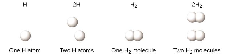 hydrogen-formula
