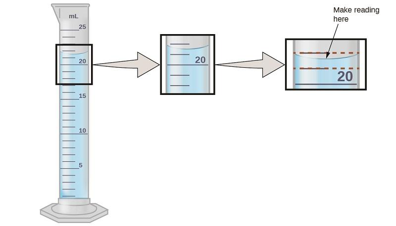 measurement-cylinder