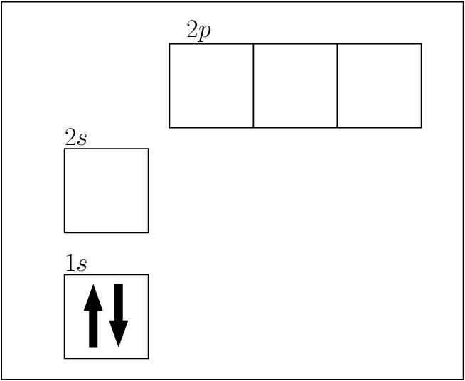 spectroscopic electron configuration