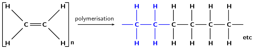 How do polymers form?