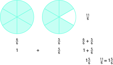 Modeling Improper Fractions and Mixed Numbers