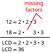 Adding and Subtracting Fractions with Different Denominators