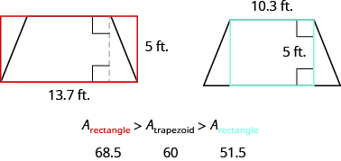 Using the Properties of Trapezoids