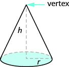 Finding the Volume of Cones