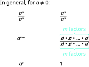 Simplifying Expressions with Zero Exponents