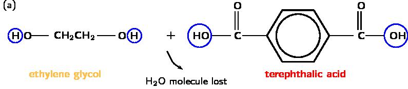 Condensation Polymerisation