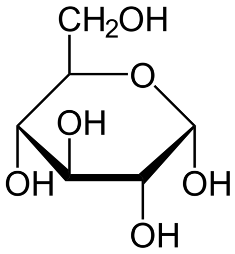 Structure of glucose
