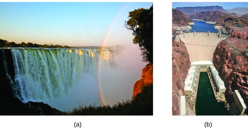 Two pictures are shown and labeled a and b. Picture a shows a large waterfall with water falling from a high elevation at the top of the falls to a lower elevation. The second picture is a view looking down into the Hoover Dam. Water is shown behind the high wall of the dam on one side and at the base of the dam on the other.