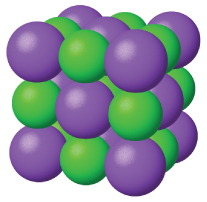 This figure shows large purple spheres bonded to smaller green spheres in an alternating pattern. The spheres are arranged in a cube.
