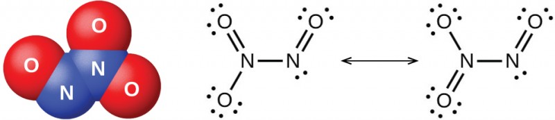 "A space-filling model of a molecule shows two blue atoms labeled, ""N,"" bonded to one another and to three red atoms labeled, ""O."" Two Lewis structures are also shown and connected by a double-headed arrow. The left image shows two nitrogen atoms that are single bonded to one another. The left nitrogen is double bonded to an oxygen atom that has two lone pairs of electrons and single bonded to an oxygen with three lone pairs of electrons. The right nitrogen has one lone pair of electrons and is double bonded to an oxygen atom with two lone pairs of electrons. The right image shows two nitrogen atoms that are single bonded to one another. The right nitrogen is double bonded to an oxygen atom that has two lone pairs of electrons and single bonded to an oxygen atom with three lone pairs of electrons. The right nitrogen has one lone pair of electrons and is double bonded to an oxygen atom with two lone pairs of electrons."