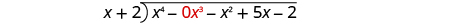 The long division of x to the fourth power plus 0 x cubed minus x squared minus 5 x minus 2 by x plus 2.