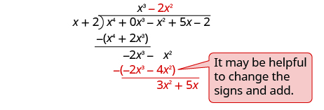 """x cubed minus 2 x squared is written on top of the long division bracket. At the bottom of the long division negative 2 x cubed minus 4 x squared is subtracted to give 3 x squared plus 5 x. A note reads """"It may be helpful to change the signs and add."""""""