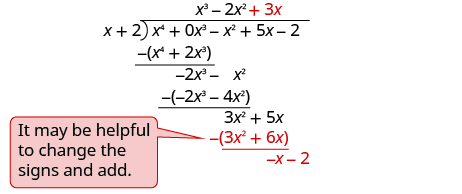 """x cubed minus 2 x squared plus 3 x is written on top of the long division bracket. At the bottom of the long division 3 x squared plus 6 x is subtracted to give negative x minus 2. A note reads """"It may be helpful to change the signs and add."""""""