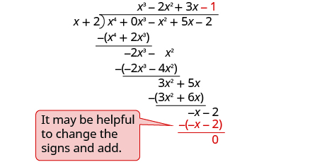 """x cubed minus 2 x squared plus 3 x minus 1 is written on top of the long division bracket. At the bottom of the long division negative x minus 2 is subtract to give 0. A note reads """"It may be helpful to change the signs and add."""" The polynomial x to the fourth power minus x squared plus 5 x minus 2, divided by the binomial x plus 2 equals the polynomial x cubed minus 2 x squared plus 3 x minus 1."""