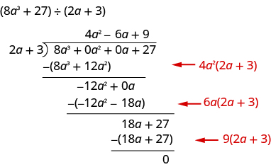 The figure shows the long division of 8 a cubed plus 27 by 2 a plus 3. In the long division bracket, placeholders 0 a squared and 0 a are added into the polynomial. On the first line under the dividend 8 a cubed plus 12 a squared is subtracted. To the right, an arrow indicates that this value came from multiplying 4 a squared by 2 a plus 3. The subtraction gives negative 12 a squared plus 0 a. From this negative 12 a squared minus 18 a is subtracted. To the right, an arrow indicates that this value came from multiplying 6 a by 2 a plus 3. The subtraction give 18 a plus 27. From this 18 a plus 27 is subtracted. To the right, an arrow indicates that this value came from multiplying 9 by 2 a plus 3. The result is 0.