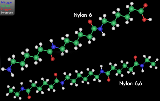 Nylon molecular structure: Nylon is a synthetic polymer produced by condensation polymerization.