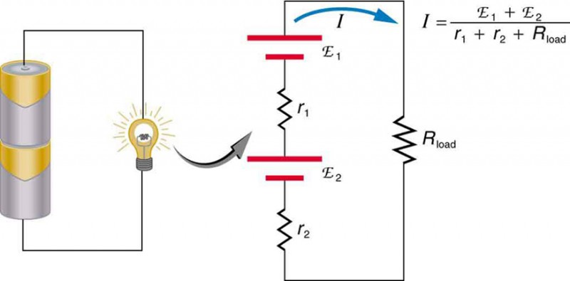 Multiple voltage sources in parallel