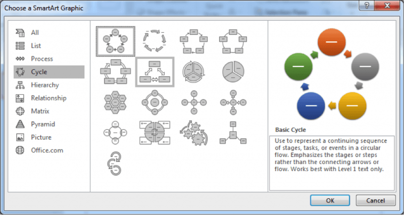 A smart art graphic menu has been opened showing the different types of smart art cycles available.